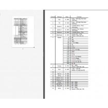 LC Camera DMX chart.pdf